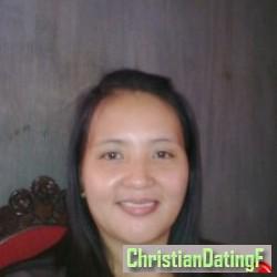 annex82, Philippines